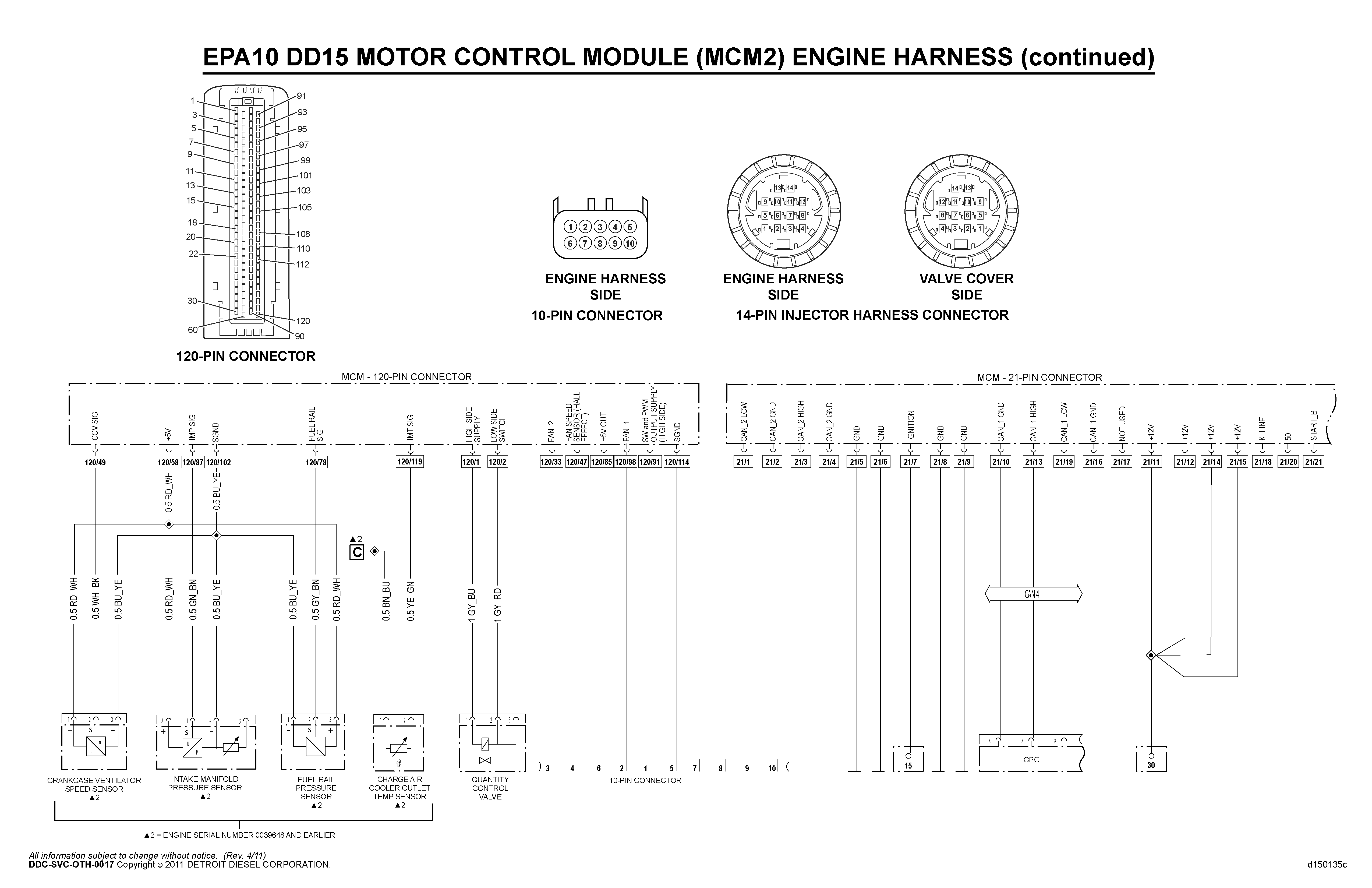 EPA10 DD15 MCM WIRING DIAGRAM PART 2 mcm wiring diagram wiring color coding \u2022 wiring diagrams j Badlands Illuminator FXSTS Wiring-Diagram at panicattacktreatment.co